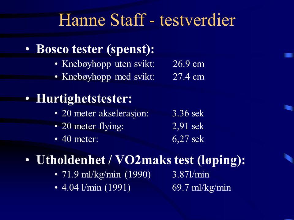 Hanne Staff - testverdier •Bosco tester (spenst): •Knebøyhopp uten svikt: 26.9 cm •Knebøyhopp med svikt: 27.4 cm •Hurtighetstester: •20 meter akselerasjon: 3.36 sek •20 meter flying: 2,91 sek •40 meter: 6,27 sek •Utholdenhet / VO2maks test (løping): •71.9 ml/kg/min (1990) 3.87l/min •4.04 l/min (1991) 69.7 ml/kg/min