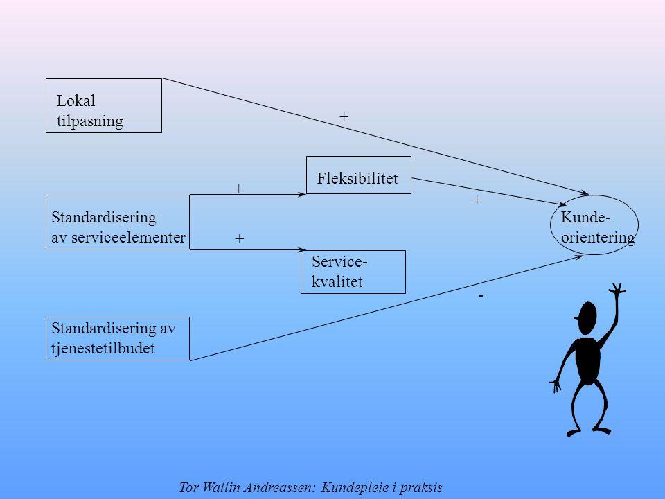 Kunde- orientering Lokal tilpasning Standardisering av serviceelementer Standardisering av tjenestetilbudet Fleksibilitet Service- kvalitet + + + + - Tor Wallin Andreassen: Kundepleie i praksis