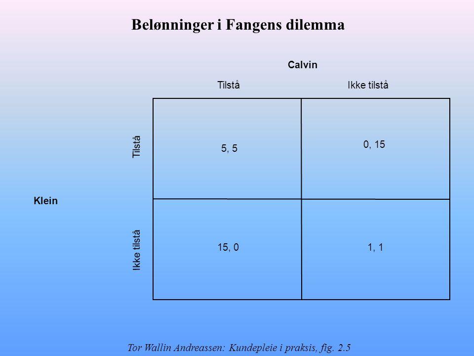 TILFREDSHET RESULTAT GJENKJØP KUNDE- KVALITET Fra kvalitet til resultat Tor Wallin Andreassen: Kundepleie i praksis, fig.