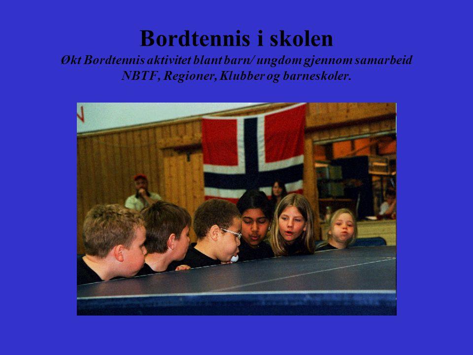 Antall klubber i kretser •Akershus&Oslo=24 •Telemark=12 •Hordaland=10 •Møre&Romsdal=7 •Trøndelag=6 •Rogaland=6 •Aust-Agder=5 •Tromsø=5 •Vest-Agder=4 •