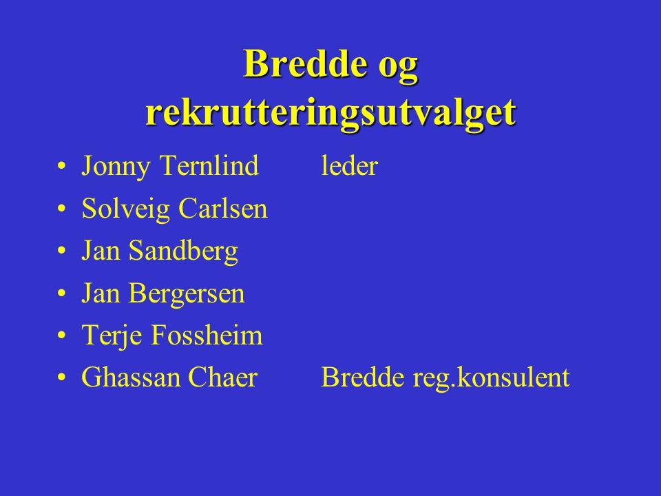 Bredde og rekrutteringsutvalget •Jonny Ternlindleder •Solveig Carlsen •Jan Sandberg •Jan Bergersen •Terje Fossheim •Ghassan ChaerBredde reg.konsulent