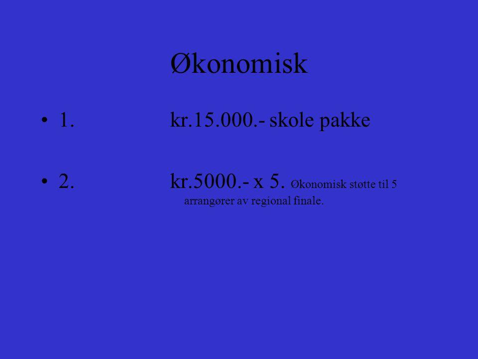Fremtidsplan •1:Januar – Oktober.2004:Skole besøk + skole turneringer – lokalt •2:20.-21.November.2004. Skole cup/ Region finale. •3:12.-13.Februar.20