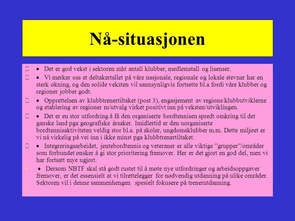 Klubbstipend Årets breddeklubb • Mål/hensikt:Stimulere klubbene til å drive rekruttering, og samtidig øke lisenstallet.
