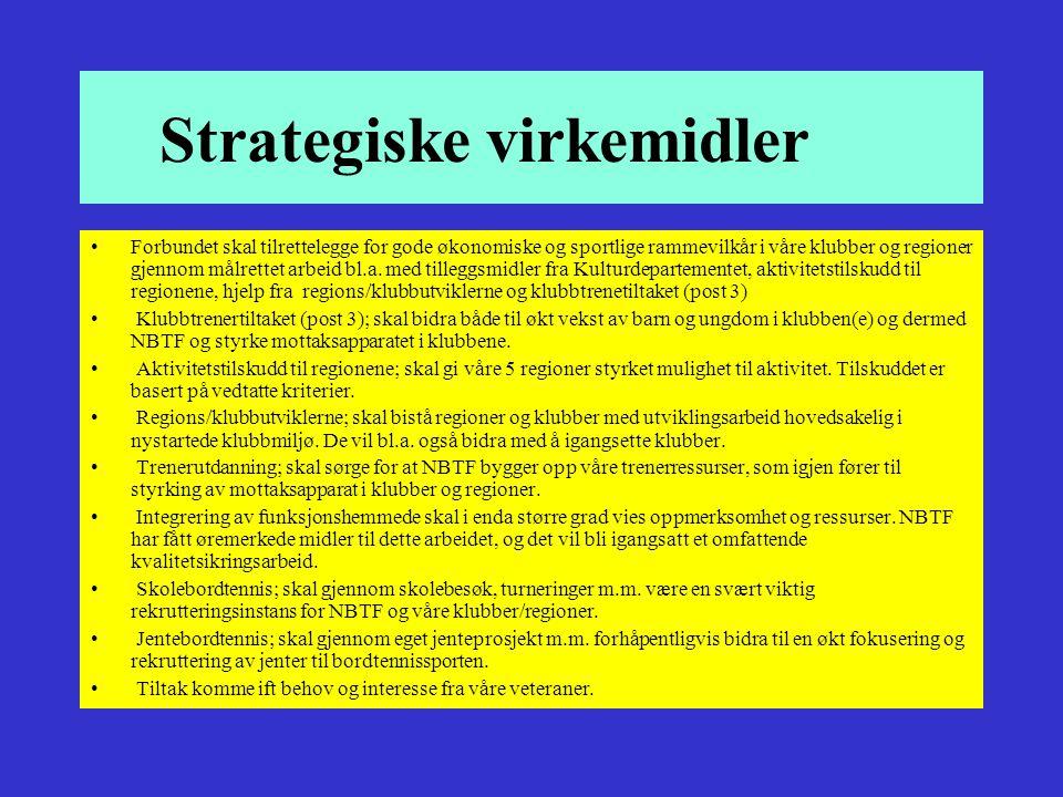 Strategiske virkemidler •Forbundet skal tilrettelegge for gode økonomiske og sportlige rammevilkår i våre klubber og regioner gjennom målrettet arbeid bl.a.