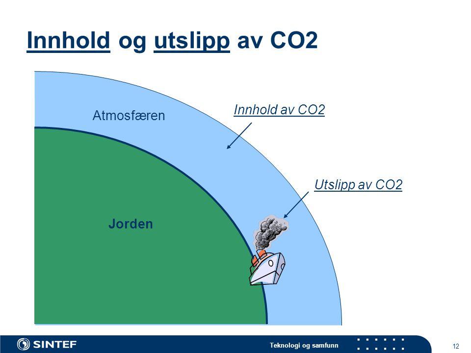 Teknologi og samfunn 12 Innhold og utslipp av CO2 Atmosfæren Innhold av CO2 Utslipp av CO2 Jorden