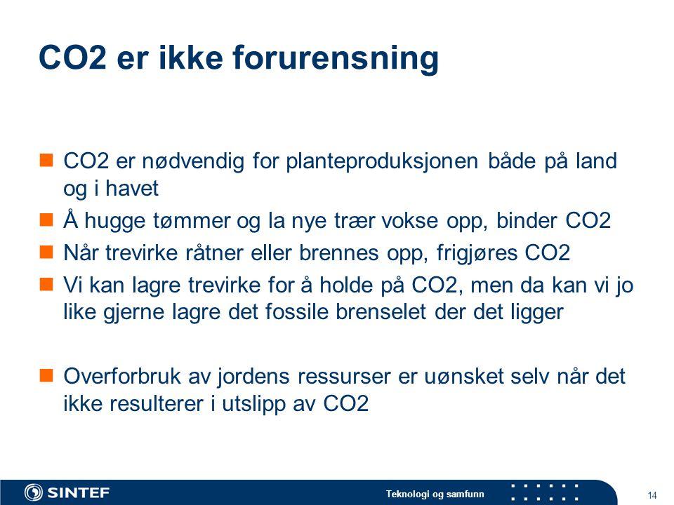Teknologi og samfunn 14 CO2 er ikke forurensning  CO2 er nødvendig for planteproduksjonen både på land og i havet  Å hugge tømmer og la nye trær vok