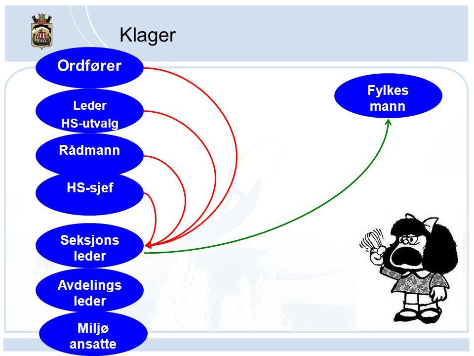 Klager Ordfører Leder HS-utvalg HS-sjef Seksjons leder Avdelings leder Miljø ansatte Fylkes mann Rådmann