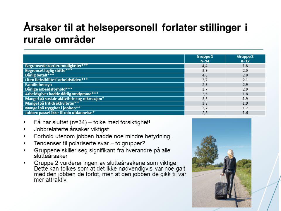 Årsaker til at helsepersonell forlater stillinger i rurale områder •Få har sluttet (n=34) – tolke med forsiktighet! •Jobbrelaterte årsaker viktigst. •