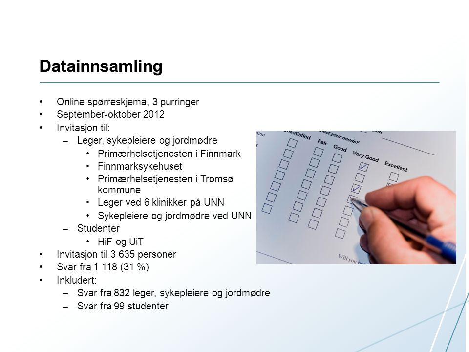 Datainnsamling •Online spørreskjema, 3 purringer •September-oktober 2012 •Invitasjon til: –Leger, sykepleiere og jordmødre •Primærhelsetjenesten i Finnmark •Finnmarksykehuset •Primærhelsetjenesten i Tromsø kommune •Leger ved 6 klinikker på UNN •Sykepleiere og jordmødre ved UNN –Studenter •HiF og UiT •Invitasjon til 3 635 personer •Svar fra 1 118 (31 %) •Inkludert: –Svar fra 832 leger, sykepleiere og jordmødre –Svar fra 99 studenter