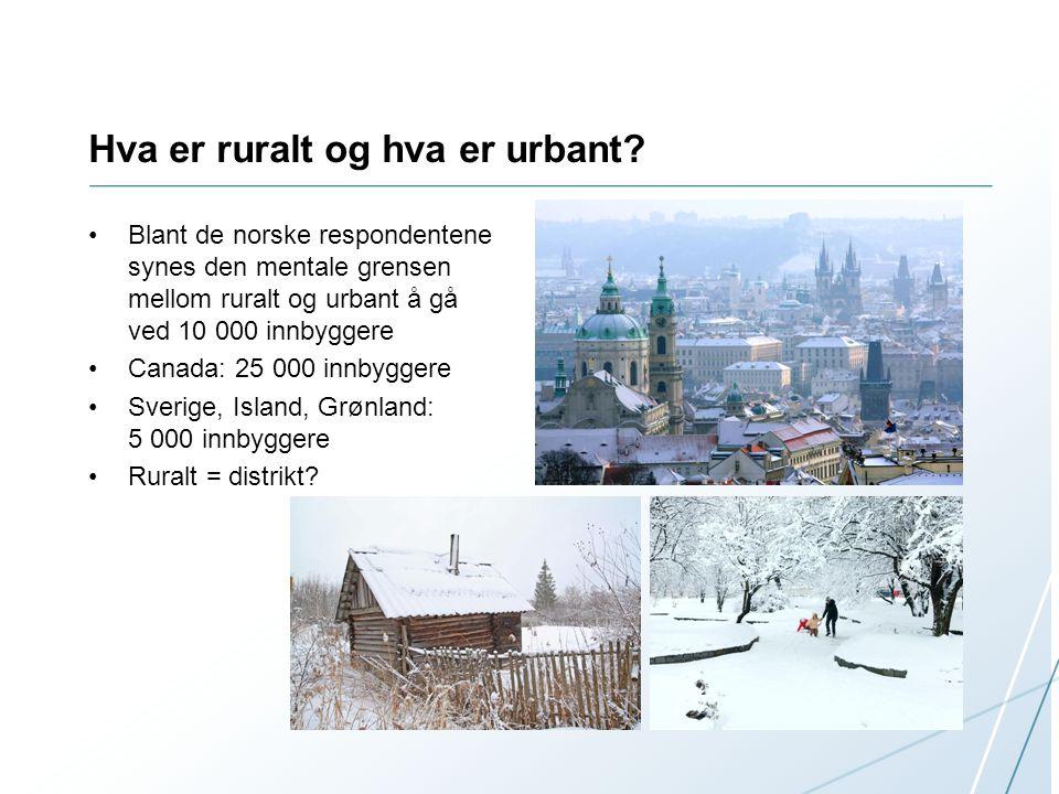 Hva er ruralt og hva er urbant? •Blant de norske respondentene synes den mentale grensen mellom ruralt og urbant å gå ved 10 000 innbyggere •Canada: 2
