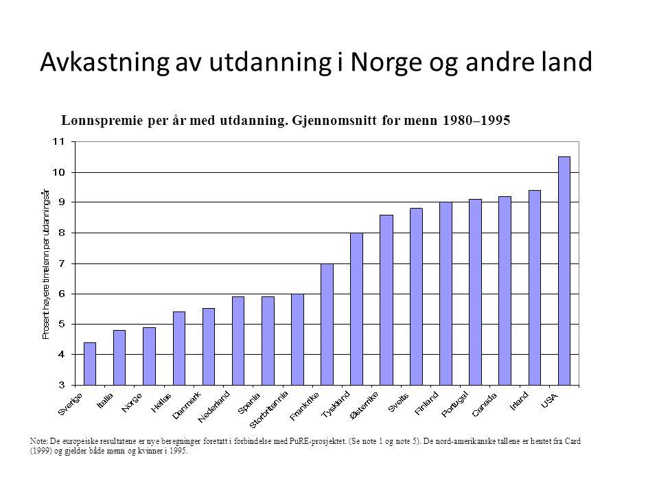 Avkastning av utdanning i Norge og andre land Note: De europeiske resultatene er nye beregninger foretatt i forbindelse med PuRE-prosjektet. (Se note