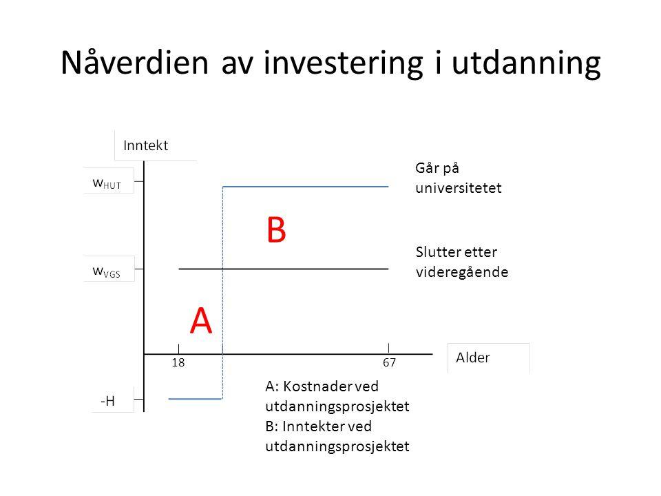 Nåverdien av investering i utdanning Går på universitetet Slutter etter videregående B A A: Kostnader ved utdanningsprosjektet B: Inntekter ved utdann