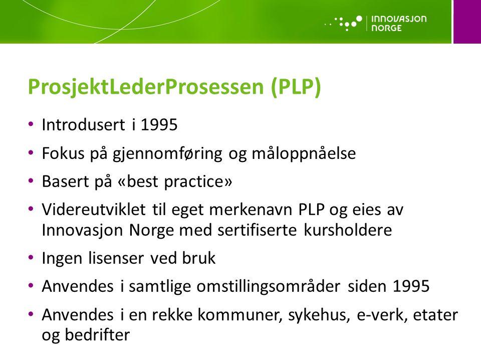 • Introdusert i 1995 • Fokus på gjennomføring og måloppnåelse • Basert på «best practice» • Videreutviklet til eget merkenavn PLP og eies av Innovasjon Norge med sertifiserte kursholdere • Ingen lisenser ved bruk • Anvendes i samtlige omstillingsområder siden 1995 • Anvendes i en rekke kommuner, sykehus, e-verk, etater og bedrifter ProsjektLederProsessen (PLP)