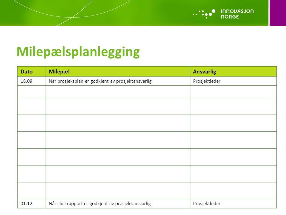 Milepælsplanlegging DatoMilepælAnsvarlig 18.09Når prosjektplan er godkjent av prosjektansvarligProsjektleder 01.12.Når sluttrapport er godkjent av prosjektansvarligProsjektleder