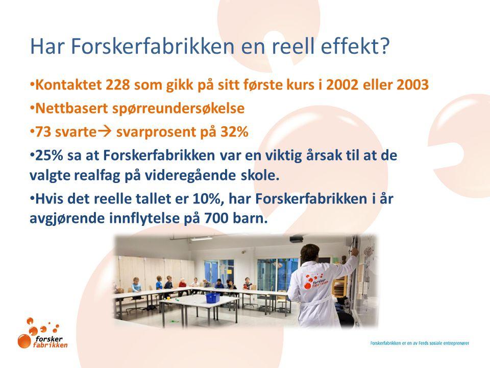 Har Forskerfabrikken en reell effekt? • Kontaktet 228 som gikk på sitt første kurs i 2002 eller 2003 • Nettbasert spørreundersøkelse • 73 svarte  sva