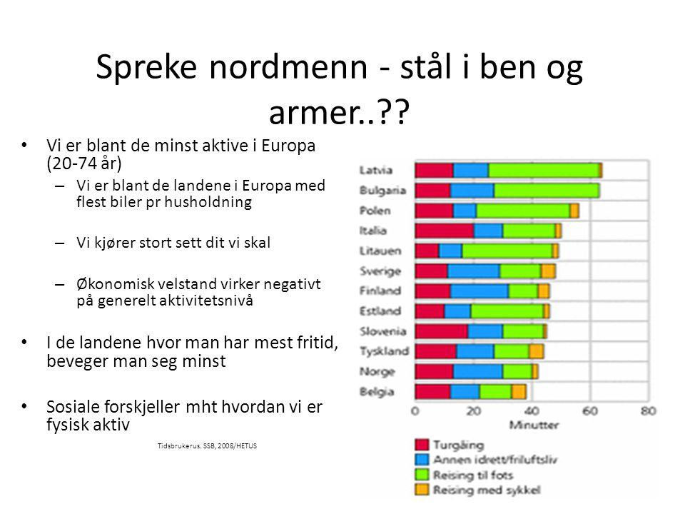 Spreke nordmenn - stål i ben og armer..?? • Vi er blant de minst aktive i Europa (20-74 år) – Vi er blant de landene i Europa med flest biler pr husho