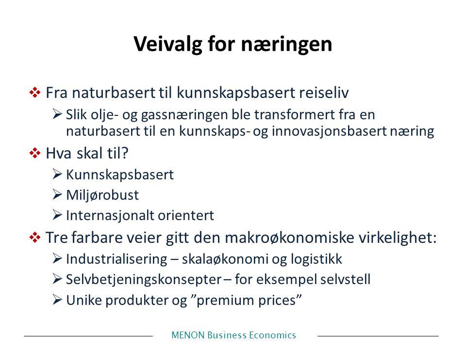 MENON Business Economics Veivalg for næringen  Fra naturbasert til kunnskapsbasert reiseliv  Slik olje- og gassnæringen ble transformert fra en naturbasert til en kunnskaps- og innovasjonsbasert næring  Hva skal til.