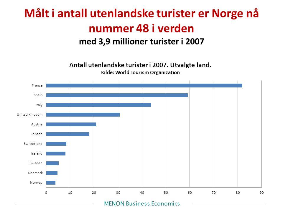 MENON Business Economics Målt i antall utenlandske turister er Norge nå nummer 48 i verden med 3,9 millioner turister i 2007