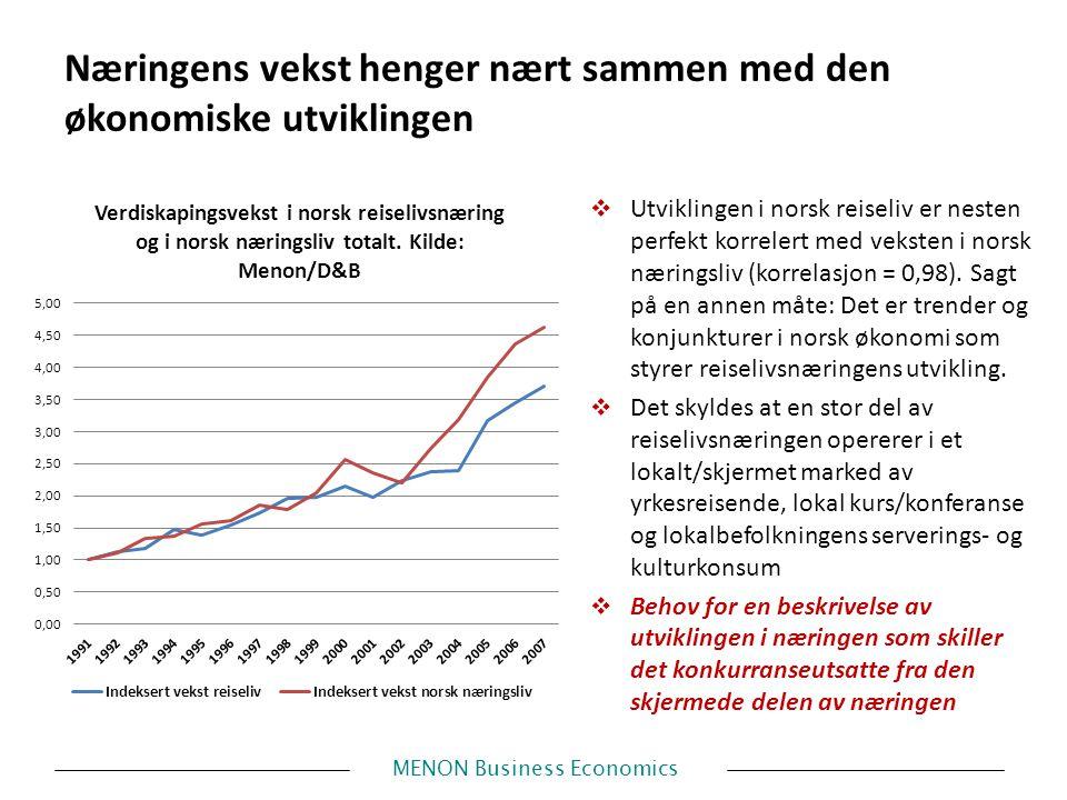MENON Business Economics Næringens vekst henger nært sammen med den økonomiske utviklingen  Utviklingen i norsk reiseliv er nesten perfekt korrelert med veksten i norsk næringsliv (korrelasjon = 0,98).