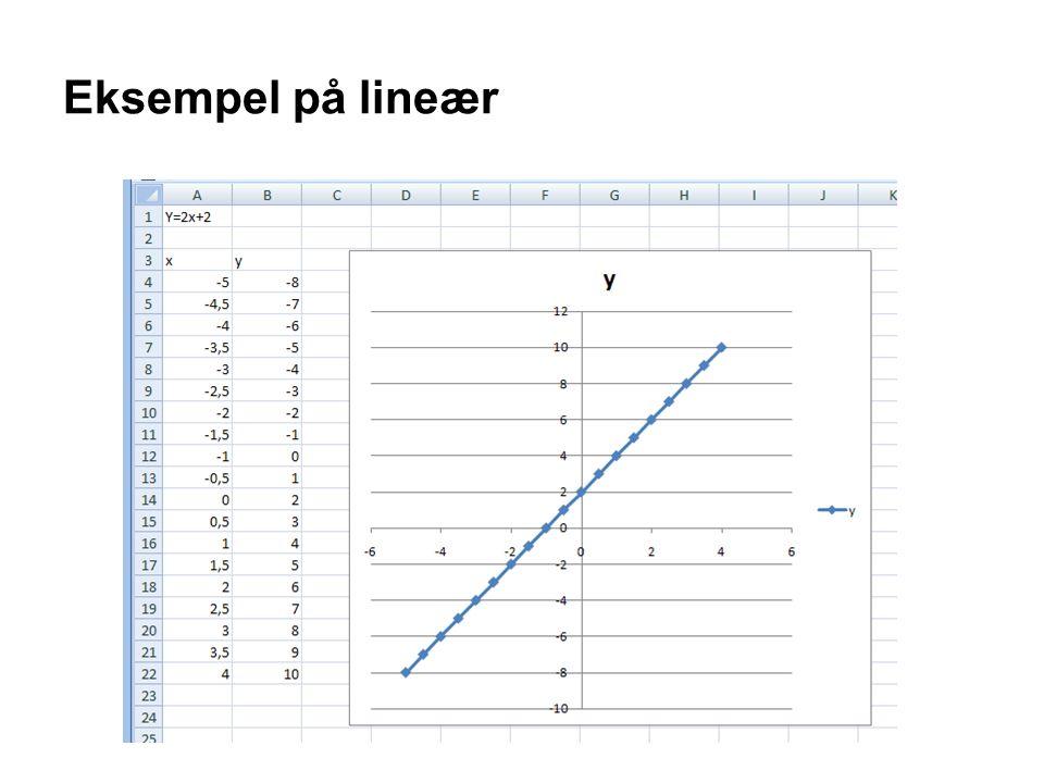 Eksempel på lineær