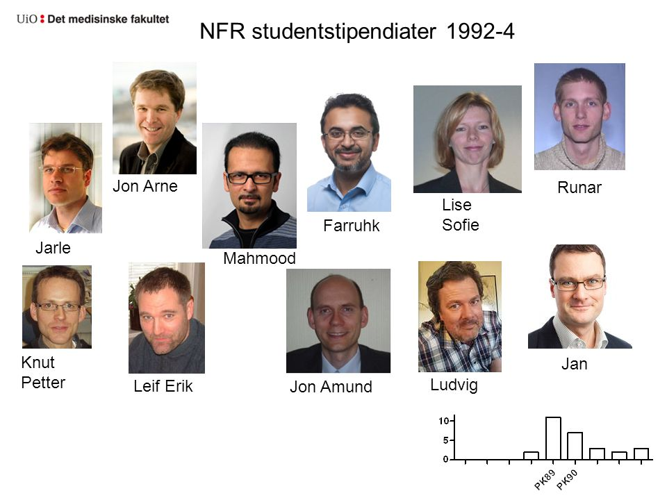 NFR studentstipendiater 1992-4 Jarle Knut Petter Leif Erik Jon Amund Jon Arne Farruhk Lise Sofie Runar Jan Ludvig Mahmood