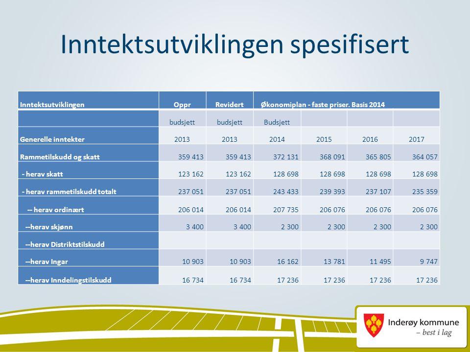 Inntektsutviklingen spesifisert InntektsutviklingenOpprRevidert Økonomiplan - faste priser. Basis 2014 budsjett Budsjett Generelle inntekter2013 20142