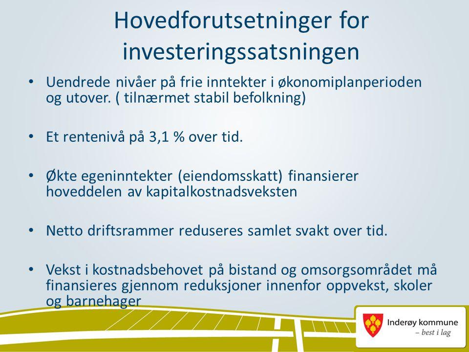 Hovedforutsetninger for investeringssatsningen • Uendrede nivåer på frie inntekter i økonomiplanperioden og utover. ( tilnærmet stabil befolkning) • E