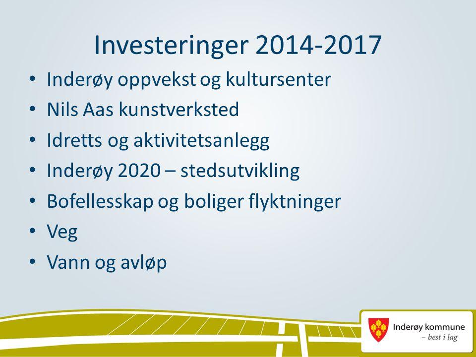 Investeringer 2014-2017 • Inderøy oppvekst og kultursenter • Nils Aas kunstverksted • Idretts og aktivitetsanlegg • Inderøy 2020 – stedsutvikling • Bo