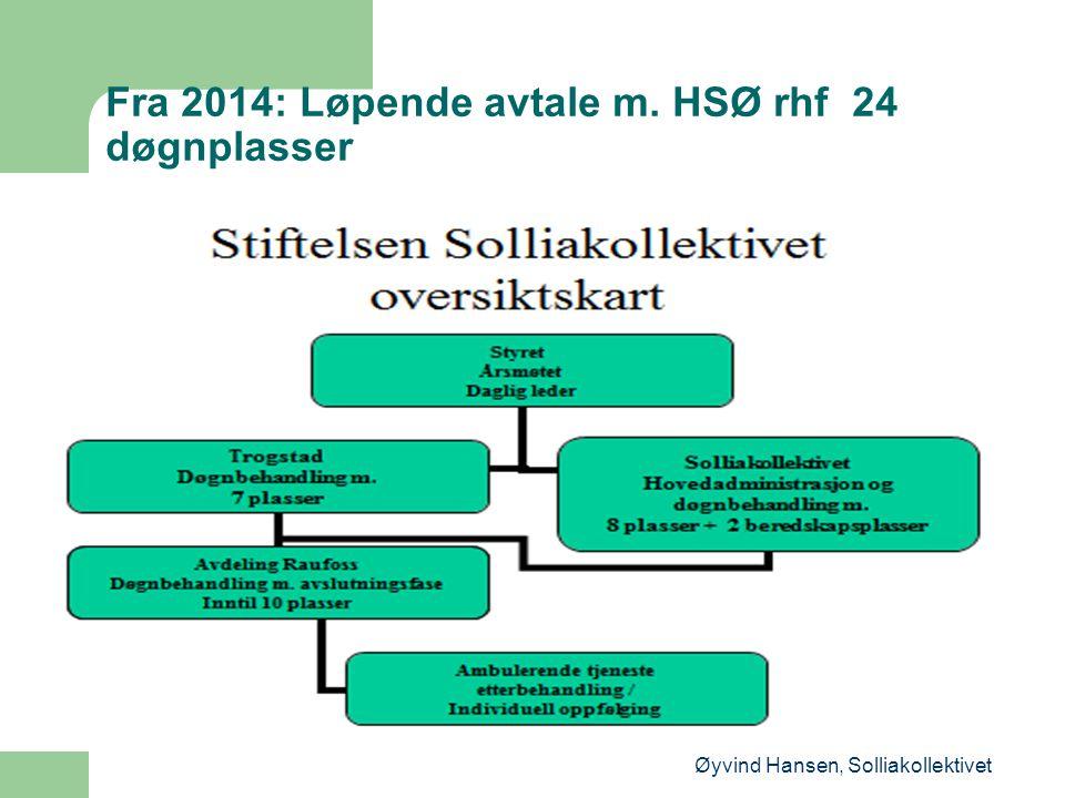 Fra 2014: Løpende avtale m. HSØ rhf 24 døgnplasser Øyvind Hansen, Solliakollektivet