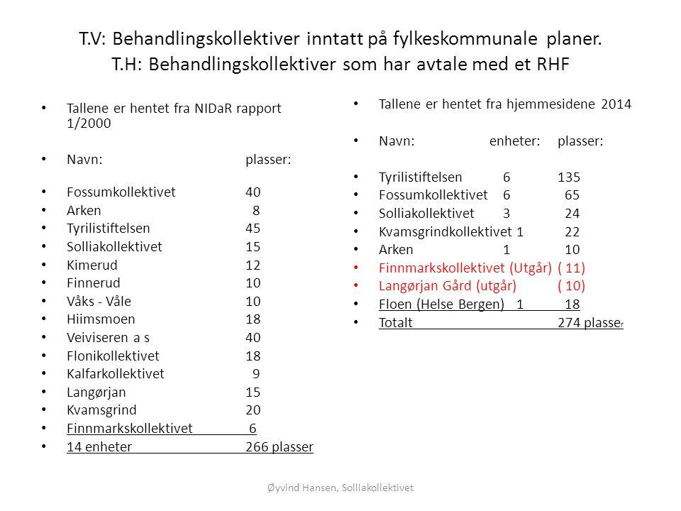 T.V: Behandlingskollektiver inntatt på fylkeskommunale planer. T.H: Behandlingskollektiver som har avtale med et RHF • Tallene er hentet fra NIDaR rap