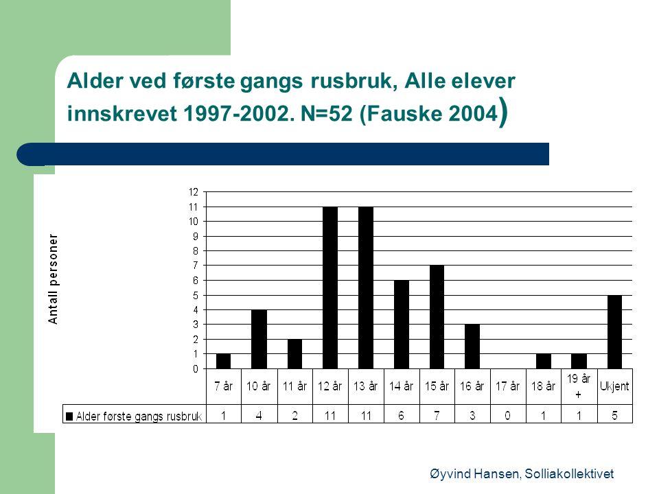 Øyvind Hansen, Solliakollektivet Alder ved første gangs rusbruk, Alle elever innskrevet 1997-2002. N=52 (Fauske 2004 )
