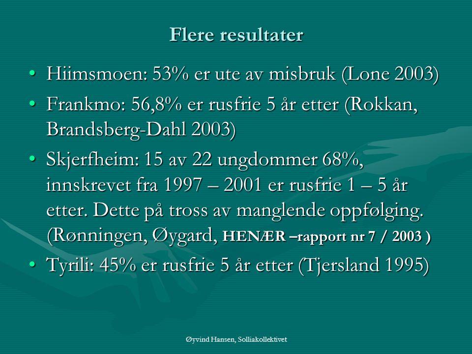 Øyvind Hansen, Solliakollektivet Flere resultater •Hiimsmoen: 53% er ute av misbruk (Lone 2003) •Frankmo: 56,8% er rusfrie 5 år etter (Rokkan, Brandsb