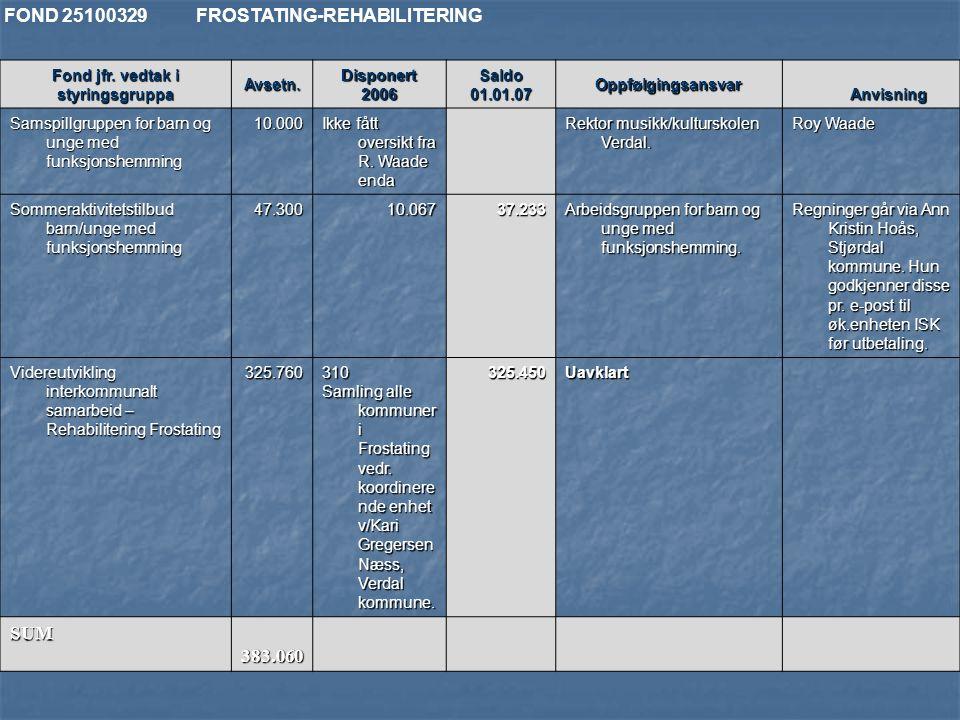 FOND 25100329 FROSTATING-REHABILITERING Fond jfr. vedtak i styringsgruppa Avsetn.