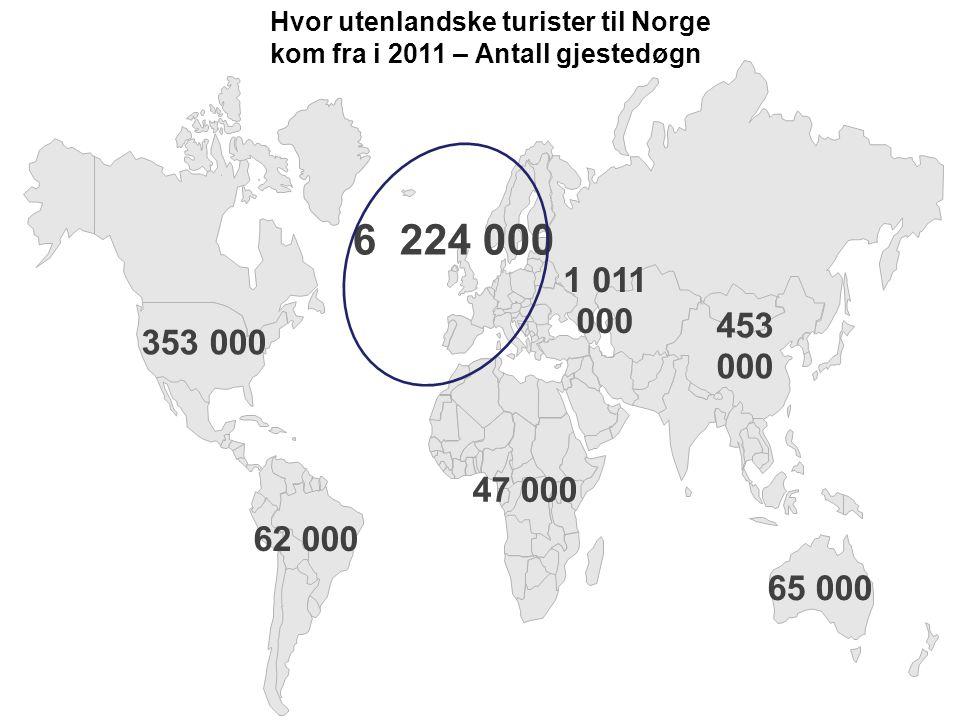 6 224 000 1 011 000 353 000 62 000 453 000 47 000 65 000 Hvor utenlandske turister til Norge kom fra i 2011 – Antall gjestedøgn