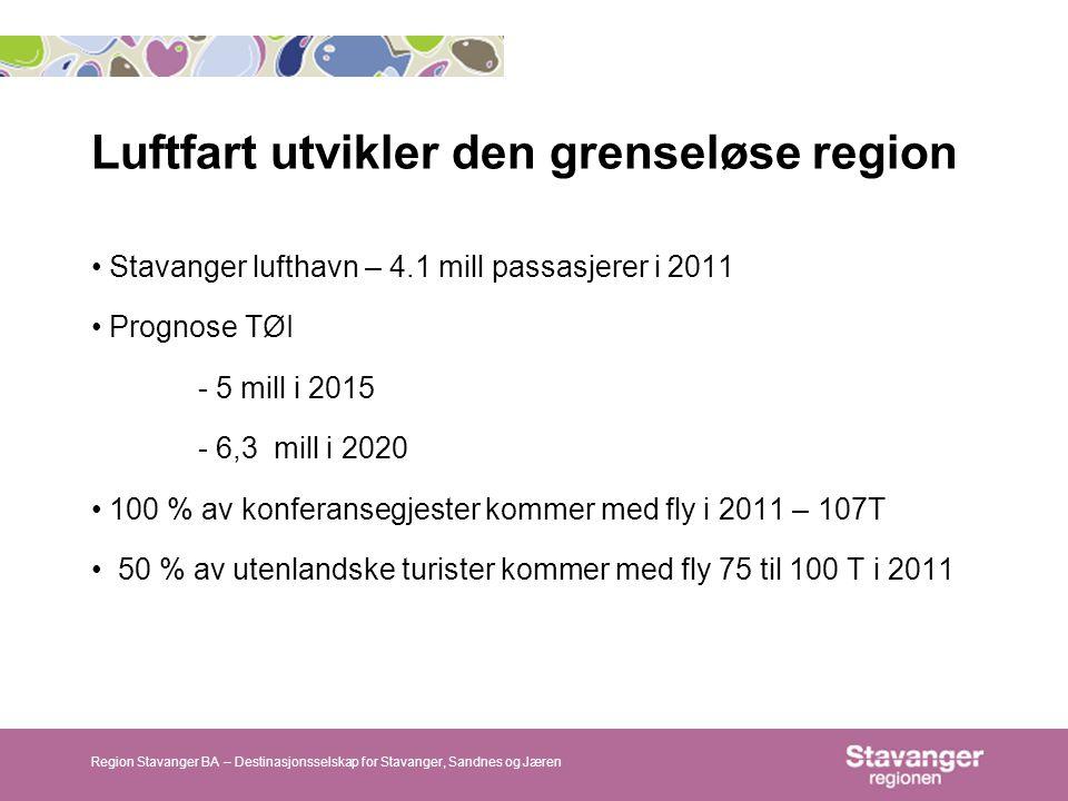 Luftfart utvikler den grenseløse region • Stavanger lufthavn – 4.1 mill passasjerer i 2011 • Prognose TØI - 5 mill i 2015 - 6,3 mill i 2020 • 100 % av konferansegjester kommer med fly i 2011 – 107T • 50 % av utenlandske turister kommer med fly 75 til 100 T i 2011 Region Stavanger BA – Destinasjonsselskap for Stavanger, Sandnes og Jæren