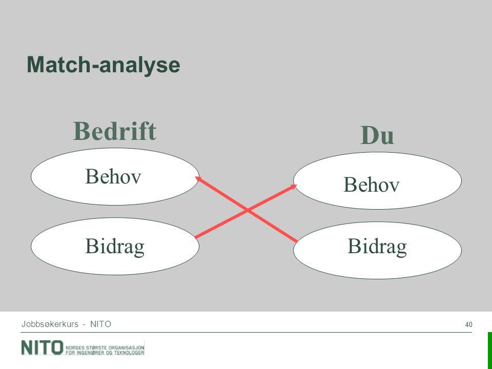 40 Jobbsøkerkurs - NITO Match-analyse Bedrift Du Behov Bidrag Behov