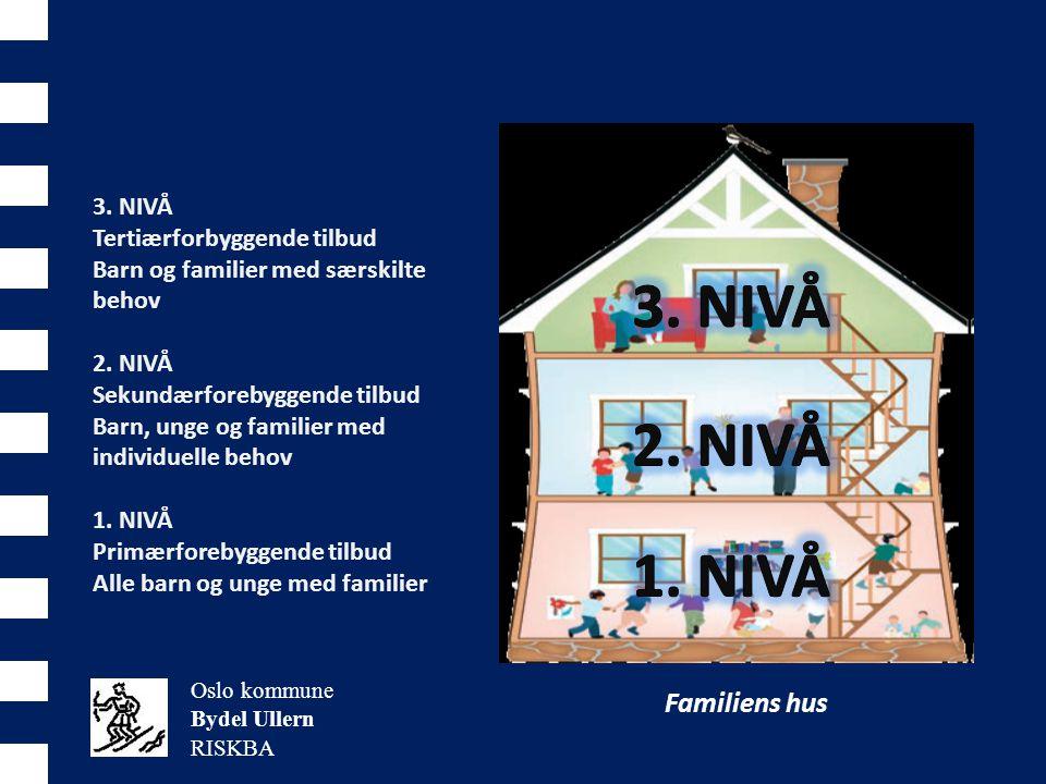 Familiens hus Oslo kommune Bydel Ullern RISKBA 3. NIVÅ Tertiærforbyggende tilbud Barn og familier med særskilte behov 2. NIVÅ Sekundærforebyggende til