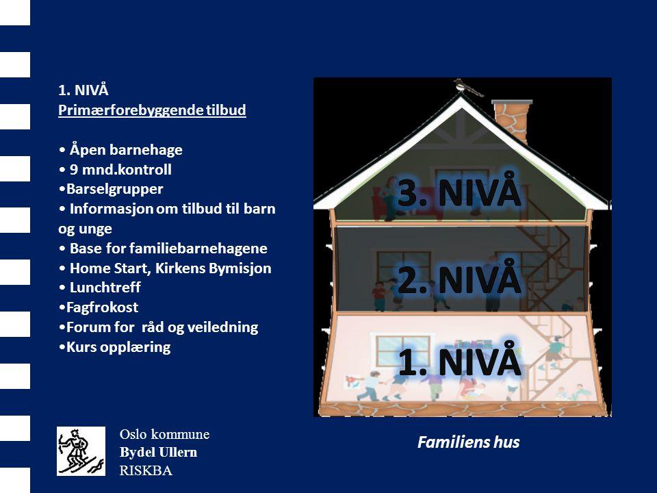 Familiens hus Oslo kommune Bydel Ullern RISKBA 1. NIVÅ Primærforebyggende tilbud • Åpen barnehage • 9 mnd.kontroll •Barselgrupper • Informasjon om til