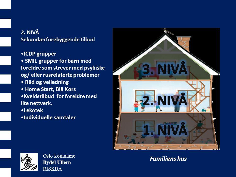Familiens hus Oslo kommune Bydel Ullern RISKBA 2. NIVÅ Sekundærforebyggende tilbud •ICDP grupper • SMIL grupper for barn med foreldre som strever med
