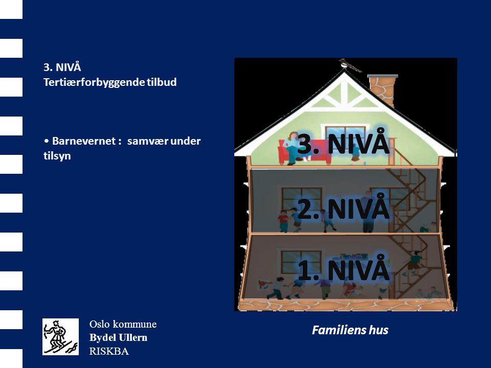Familiens hus Oslo kommune Bydel Ullern RISKBA 3. NIVÅ Tertiærforbyggende tilbud • Barnevernet : samvær under tilsyn
