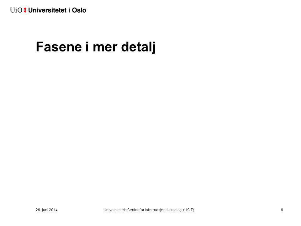 Fasene i mer detalj 28. juni 2014Universitetets Senter for Informasjonsteknologi (USIT)8