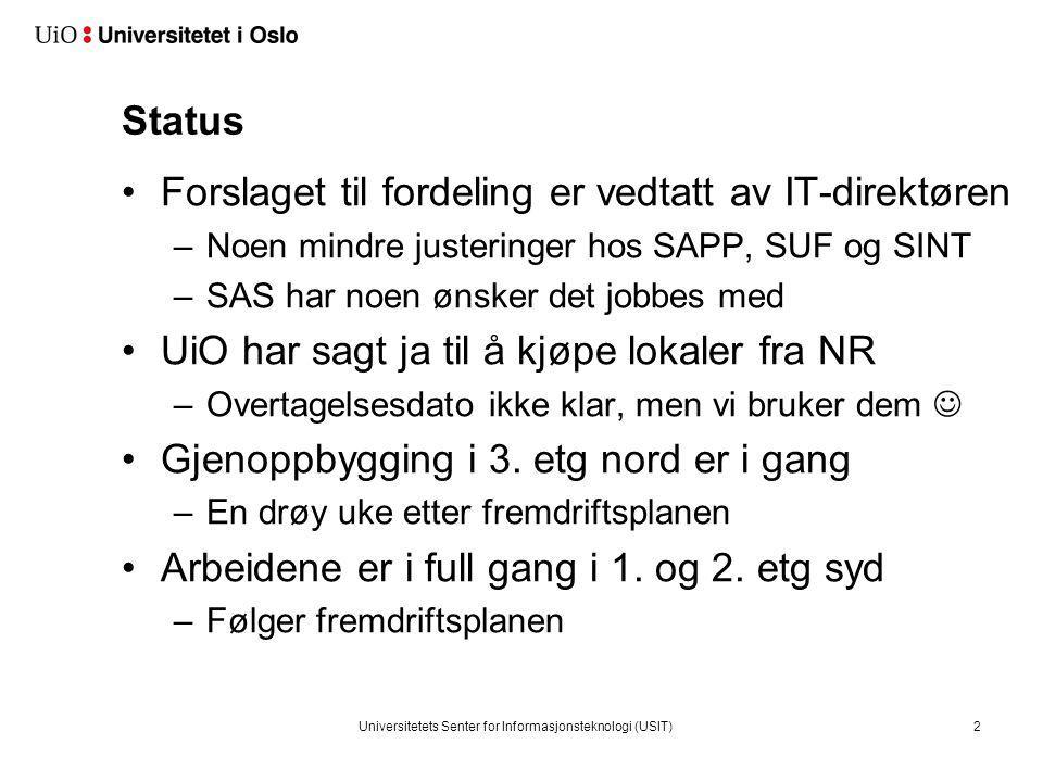 Status •Forslaget til fordeling er vedtatt av IT-direktøren –Noen mindre justeringer hos SAPP, SUF og SINT –SAS har noen ønsker det jobbes med •UiO ha