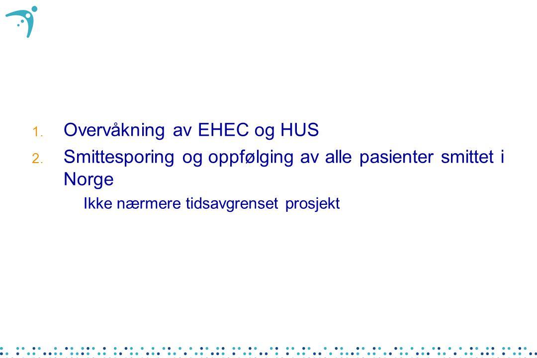 1. Overvåkning av EHEC og HUS 2. Smittesporing og oppfølging av alle pasienter smittet i Norge •Ikke nærmere tidsavgrenset prosjekt