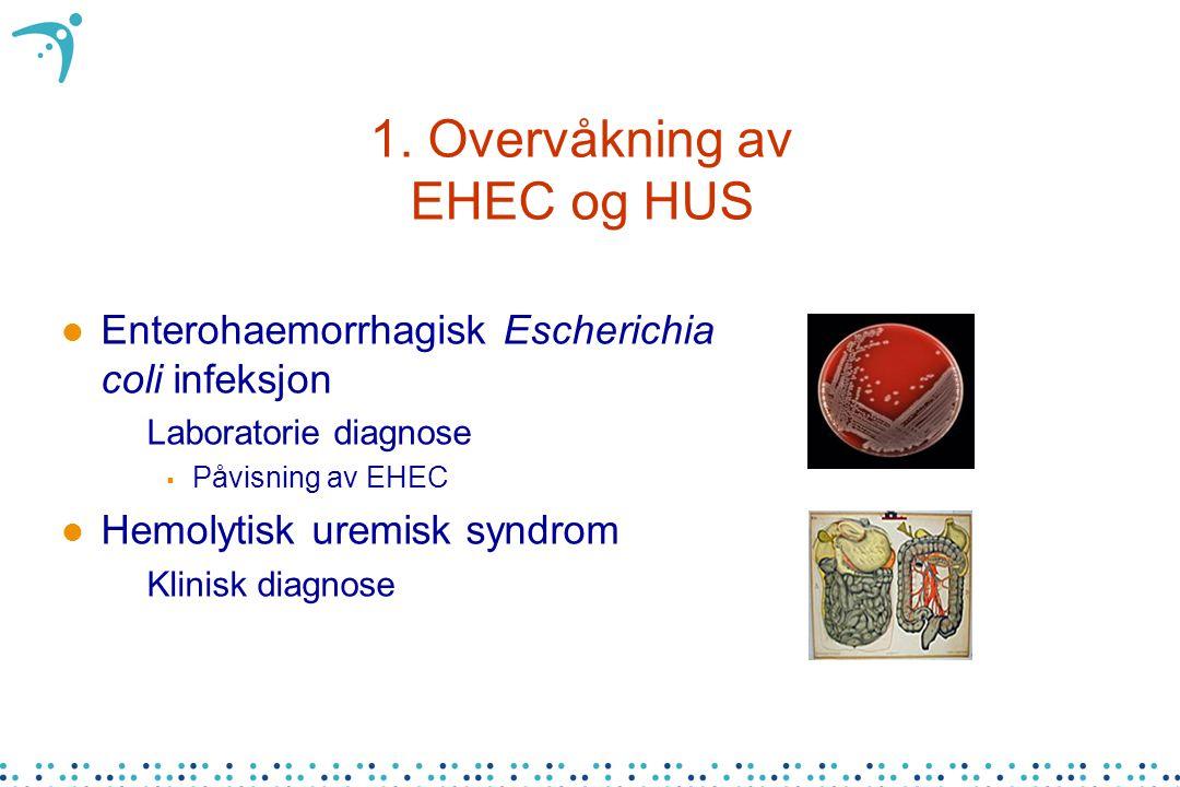 1. Overvåkning av EHEC og HUS l Enterohaemorrhagisk Escherichia coli infeksjon –Laboratorie diagnose  Påvisning av EHEC l Hemolytisk uremisk syndrom