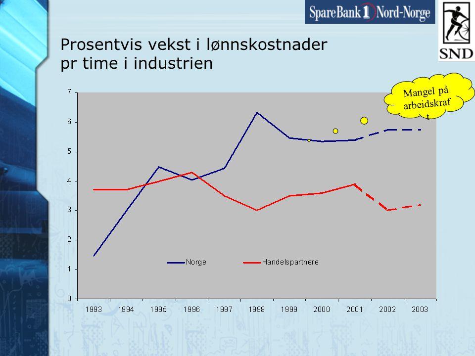 Side10 www.snn.no Prosentvis vekst i lønnskostnader pr time i industrien Mangel på arbeidskraf t