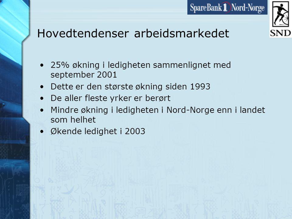 Side12 www.snn.no Hovedtendenser arbeidsmarkedet •25% økning i ledigheten sammenlignet med september 2001 •Dette er den største økning siden 1993 •De aller fleste yrker er berørt •Mindre økning i ledigheten i Nord-Norge enn i landet som helhet •Økende ledighet i 2003