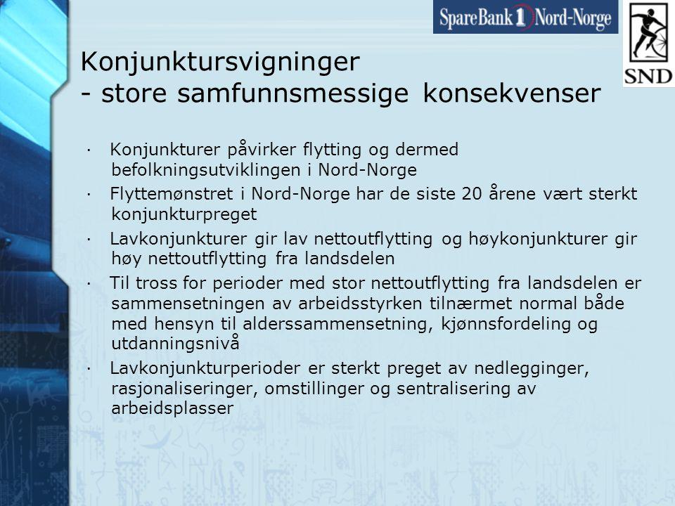 Side2 www.snn.no Konjunktursvigninger - store samfunnsmessige konsekvenser · Konjunkturer påvirker flytting og dermed befolkningsutviklingen i Nord-Norge · Flyttemønstret i Nord-Norge har de siste 20 årene vært sterkt konjunkturpreget · Lavkonjunkturer gir lav nettoutflytting og høykonjunkturer gir høy nettoutflytting fra landsdelen · Til tross for perioder med stor nettoutflytting fra landsdelen er sammensetningen av arbeidsstyrken tilnærmet normal både med hensyn til alderssammensetning, kjønnsfordeling og utdanningsnivå · Lavkonjunkturperioder er sterkt preget av nedlegginger, rasjonaliseringer, omstillinger og sentralisering av arbeidsplasser
