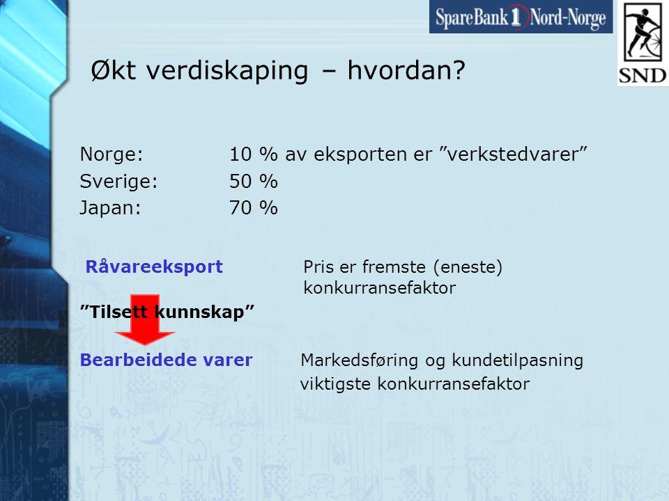 Side24 www.snn.no Norge:10 % av eksporten er verkstedvarer Sverige:50 % Japan:70 % RåvareeksportPris er fremste (eneste) konkurransefaktor Tilsett kunnskap Bearbeidede varer Markedsføring og kundetilpasning viktigste konkurransefaktor Økt verdiskaping – hvordan