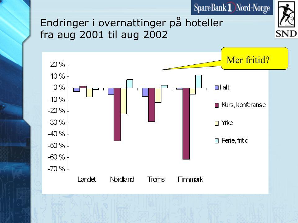 Side29 www.snn.no Endringer i overnattinger på hoteller fra aug 2001 til aug 2002 Mer fritid