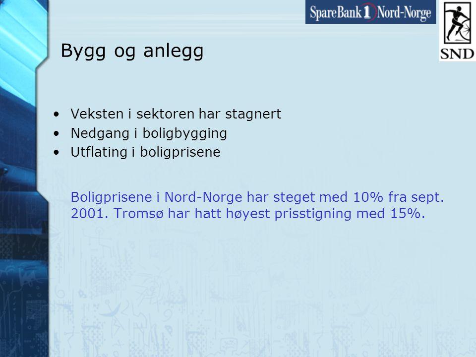 Side32 www.snn.no Bygg og anlegg •Veksten i sektoren har stagnert •Nedgang i boligbygging •Utflating i boligprisene Boligprisene i Nord-Norge har steget med 10% fra sept.